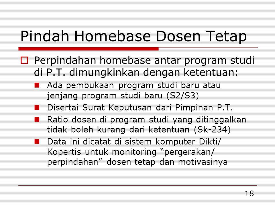 Pindah Homebase Dosen Tetap
