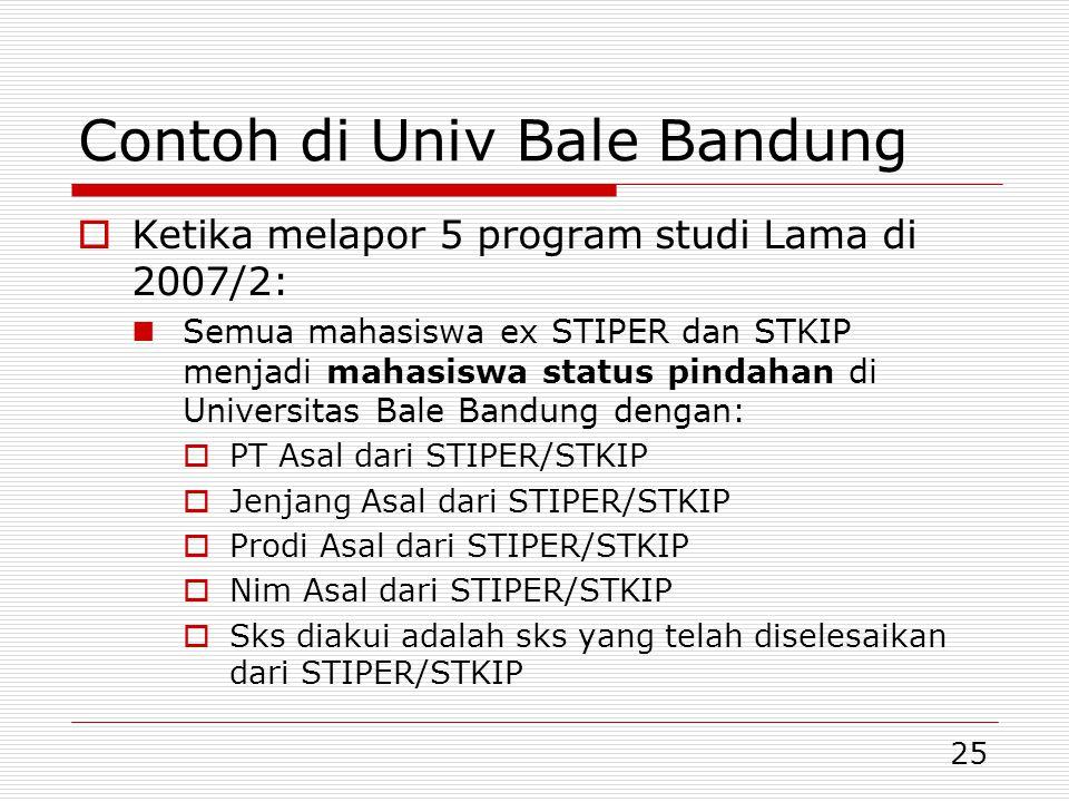 Contoh di Univ Bale Bandung