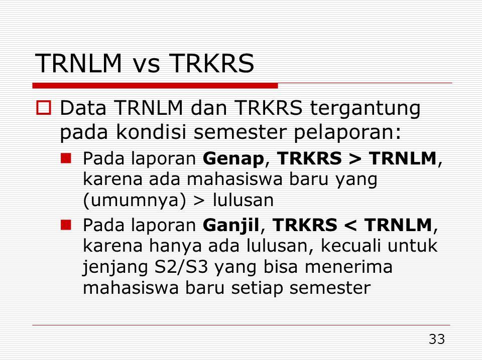 TRNLM vs TRKRS Data TRNLM dan TRKRS tergantung pada kondisi semester pelaporan: