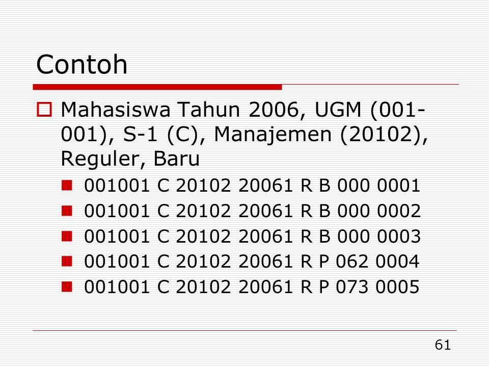 Contoh Mahasiswa Tahun 2006, UGM (001-001), S-1 (C), Manajemen (20102), Reguler, Baru. 001001 C 20102 20061 R B 000 0001.