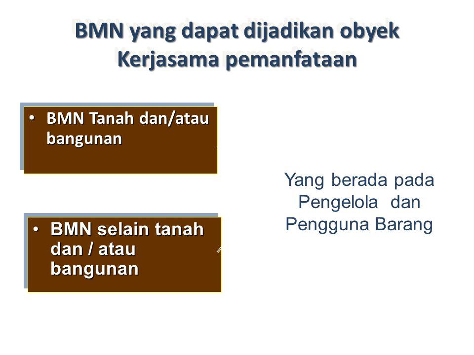 BMN yang dapat dijadikan obyek Kerjasama pemanfataan