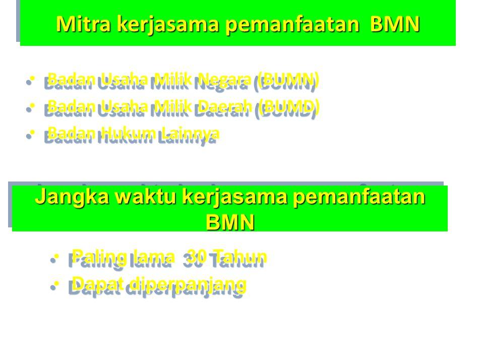 Mitra kerjasama pemanfaatan BMN