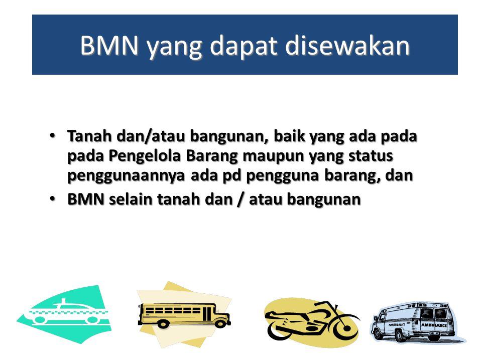 BMN yang dapat disewakan