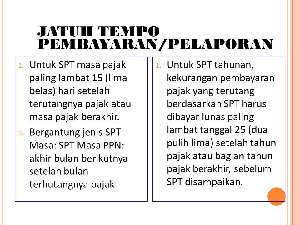 JATUH TEMPO PEMBAYARAN/PELAPORAN