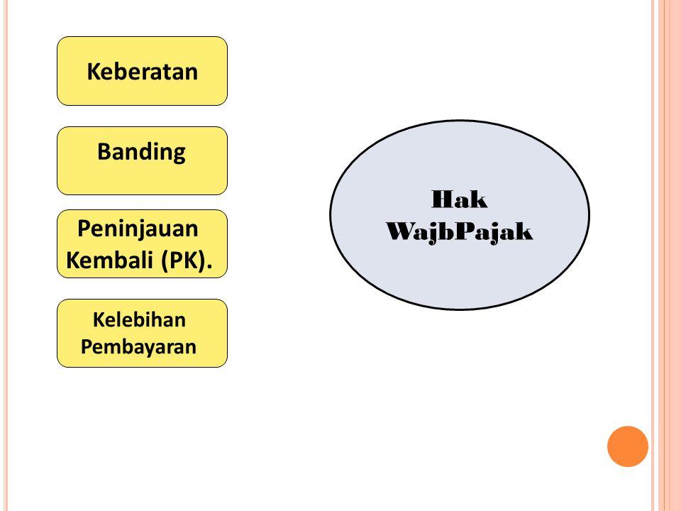 Keberatan Banding Hak WajbPajak Peninjauan Kembali (PK). Kelebihan