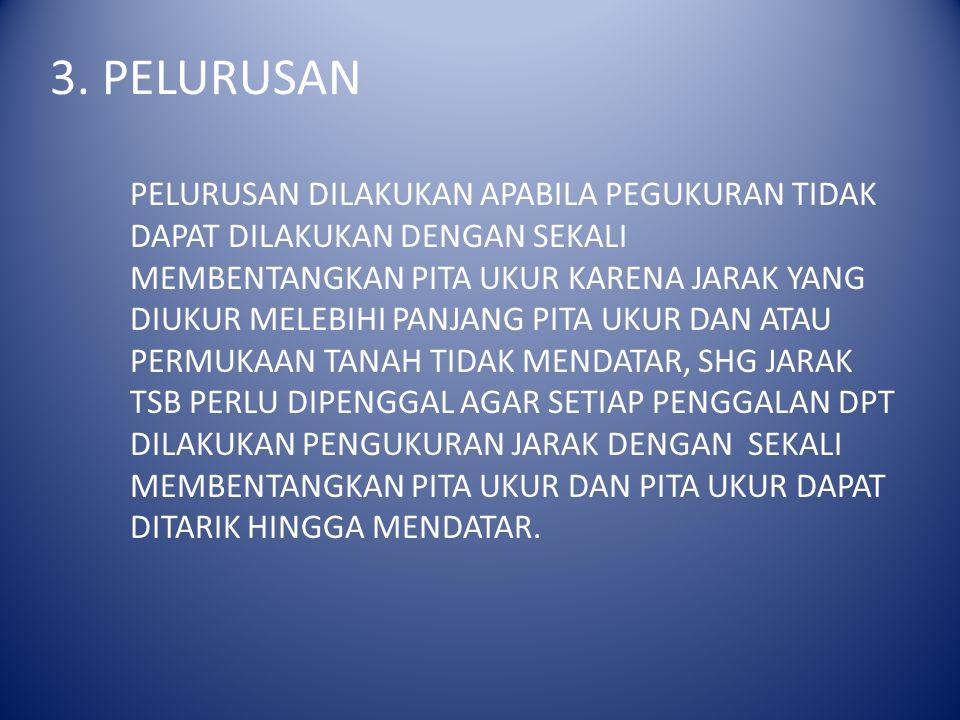 3. PELURUSAN