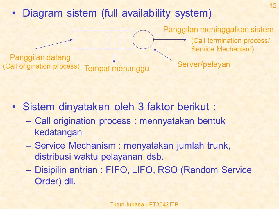 Diagram sistem (full availability system)