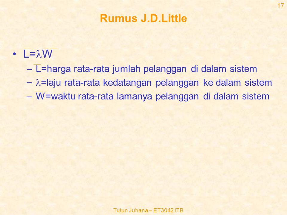 Rumus J.D.Little L=lW. L=harga rata-rata jumlah pelanggan di dalam sistem. l=laju rata-rata kedatangan pelanggan ke dalam sistem.