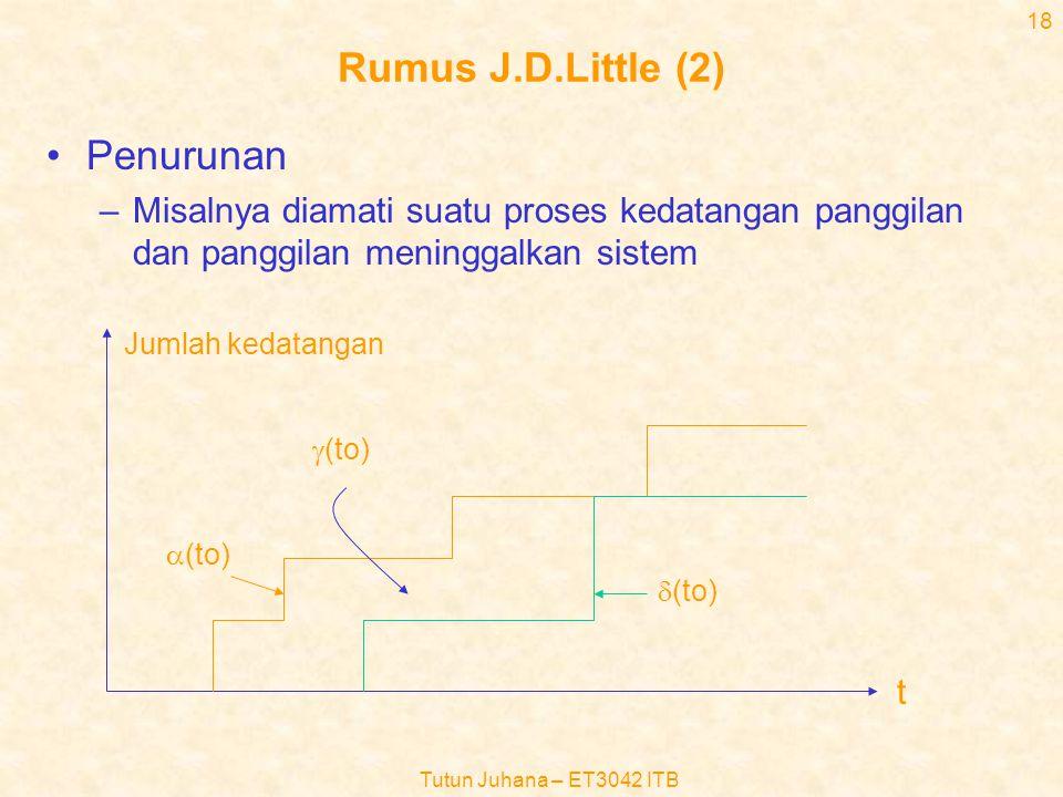 Rumus J.D.Little (2) Penurunan
