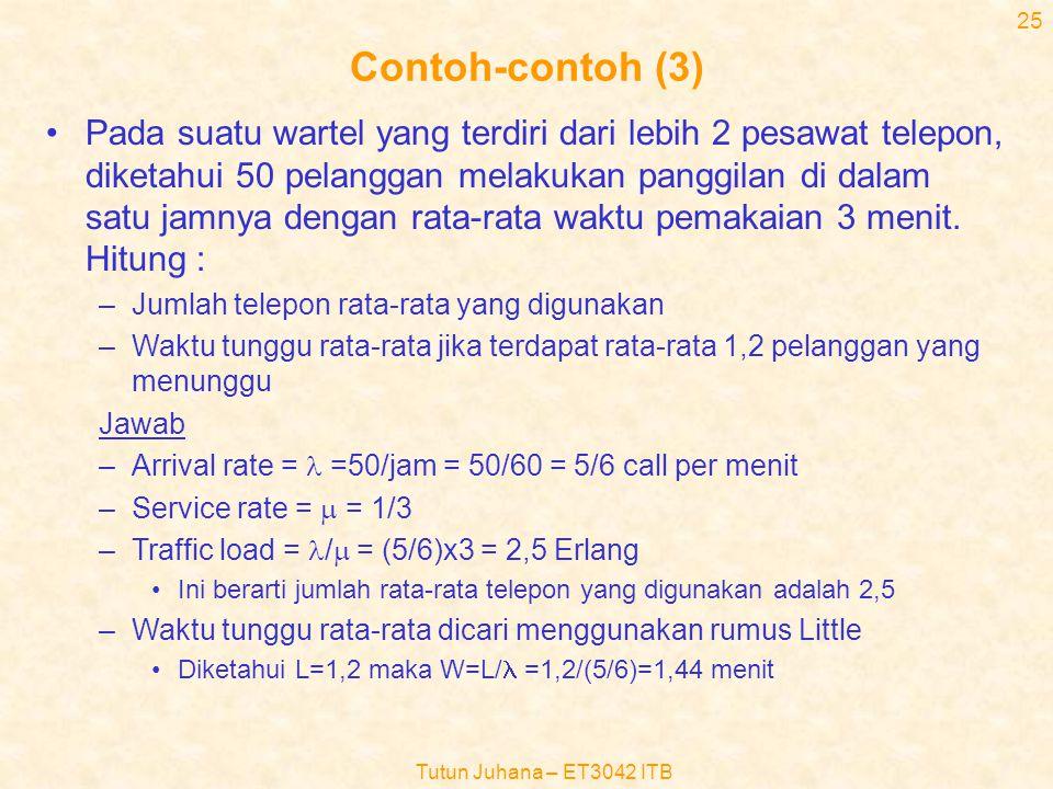 Contoh-contoh (3)
