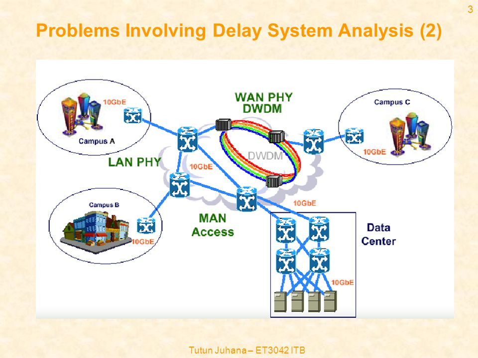 Problems Involving Delay System Analysis (2)