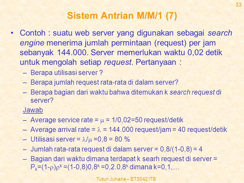 Sistem Antrian M/M/1 (7)