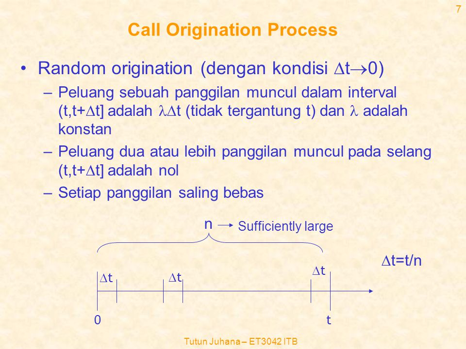 Call Origination Process