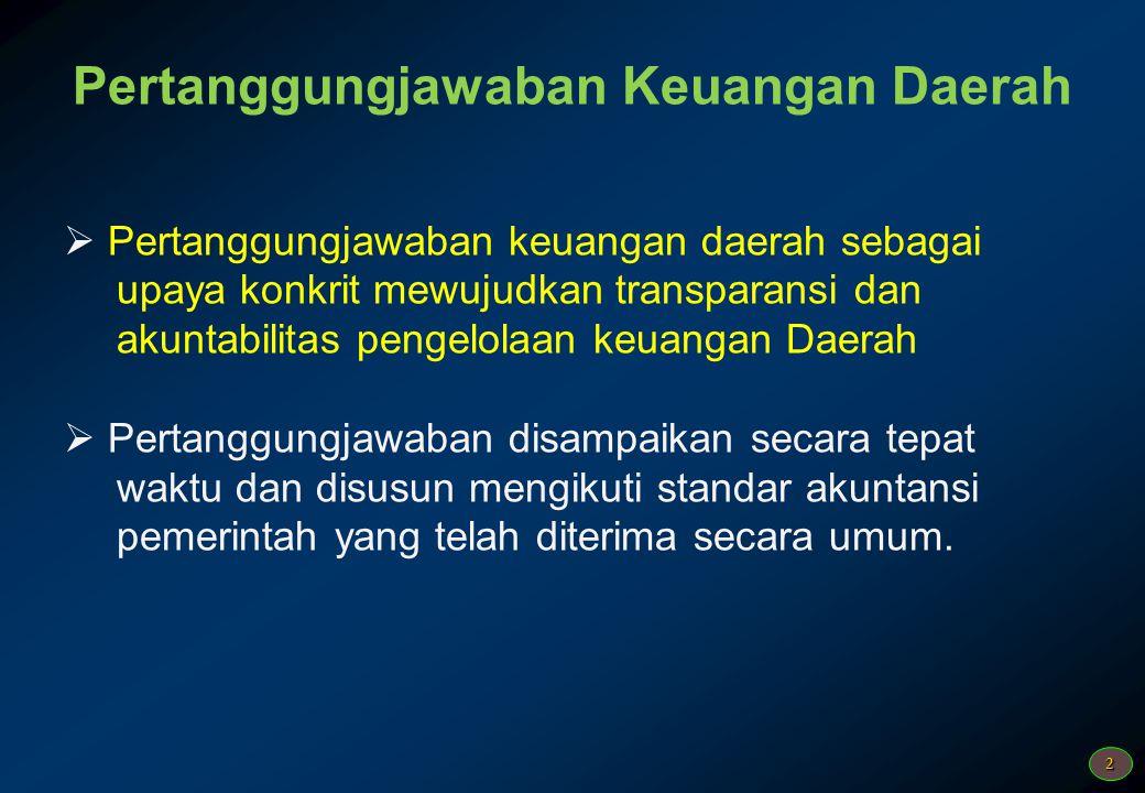 Pertanggungjawaban Keuangan Daerah
