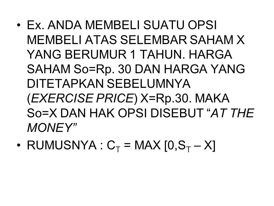 Ex. ANDA MEMBELI SUATU OPSI MEMBELI ATAS SELEMBAR SAHAM X YANG BERUMUR 1 TAHUN. HARGA SAHAM So=Rp. 30 DAN HARGA YANG DITETAPKAN SEBELUMNYA (EXERCISE PRICE) X=Rp.30. MAKA So=X DAN HAK OPSI DISEBUT AT THE MONEY