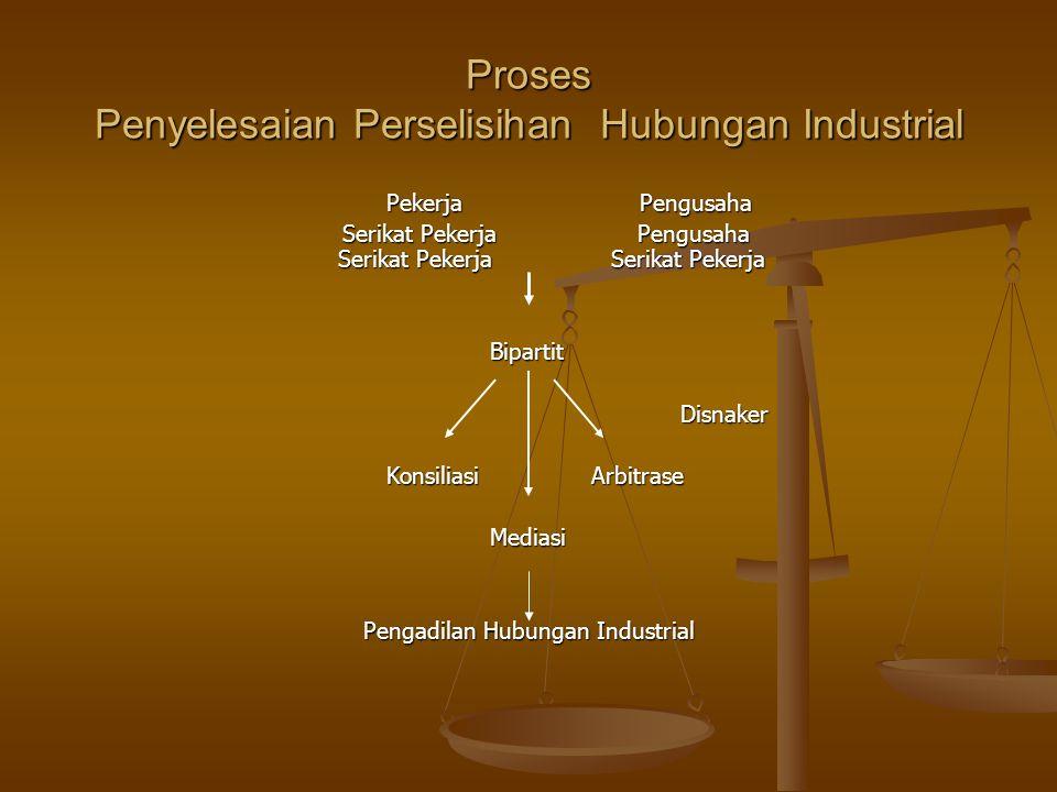 Proses Penyelesaian Perselisihan Hubungan Industrial