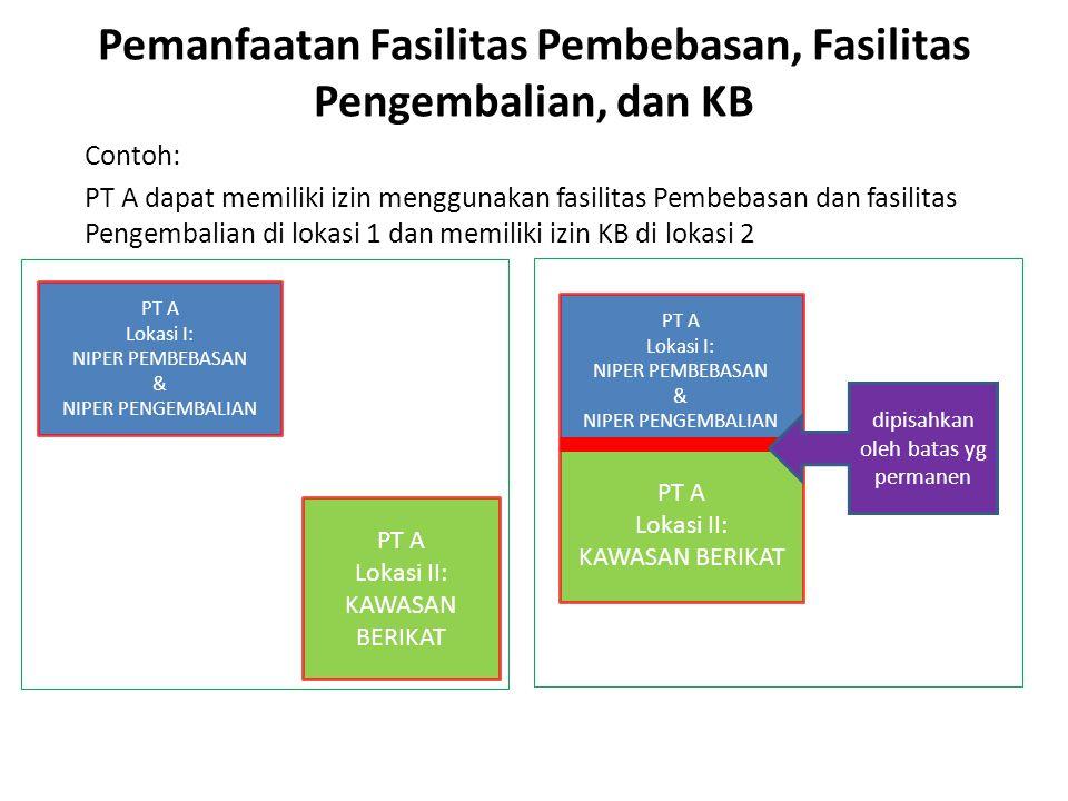 Pemanfaatan Fasilitas Pembebasan, Fasilitas Pengembalian, dan KB