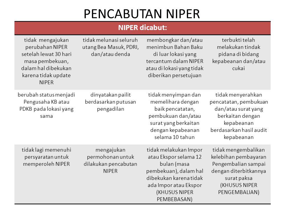 PENCABUTAN NIPER NIPER dicabut: