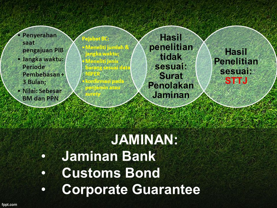 JAMINAN: Jaminan Bank Customs Bond Corporate Guarantee