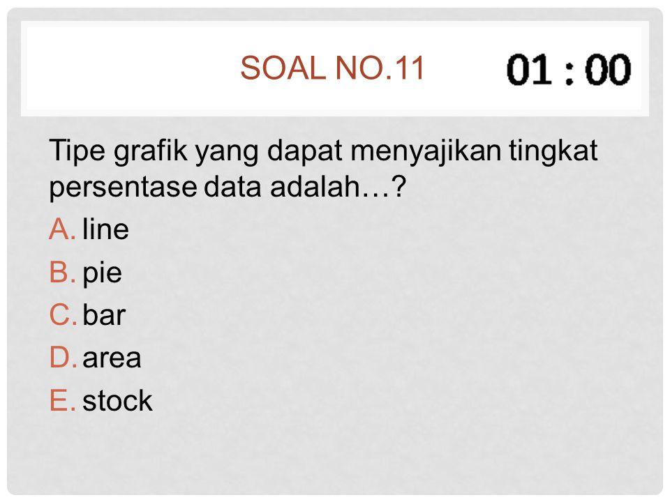 Soal no.11 Tipe grafik yang dapat menyajikan tingkat persentase data adalah… line. pie. bar. area.