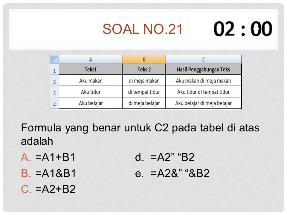 Soal no.21 Formula yang benar untuk C2 pada tabel di atas adalah
