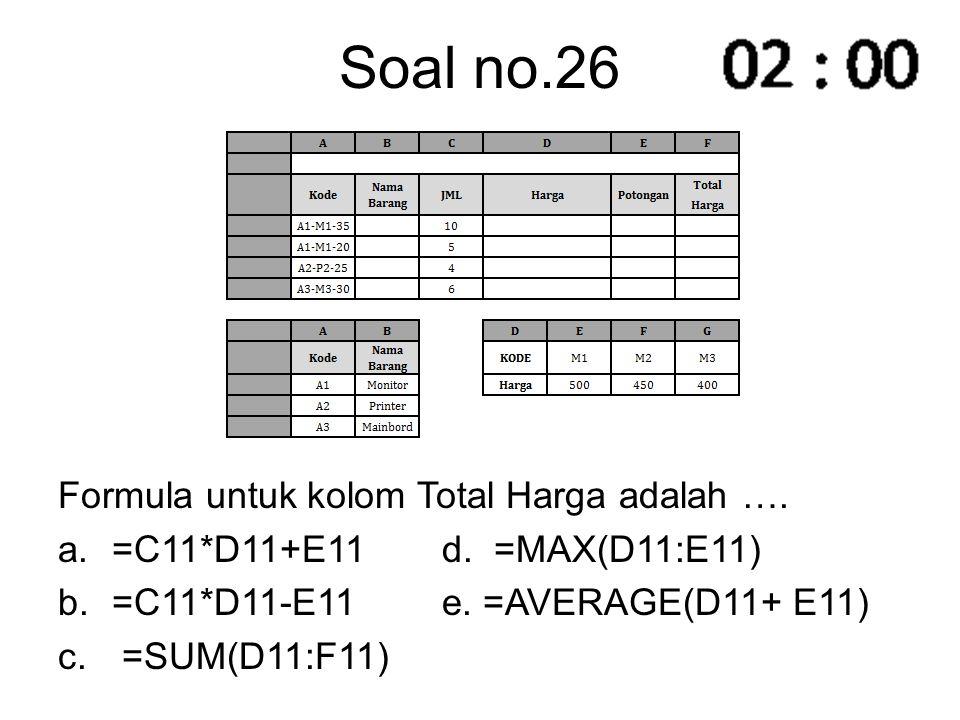 Soal no.26 Formula untuk kolom Total Harga adalah ….