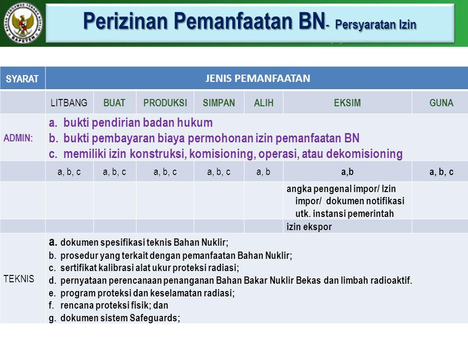Perizinan Pemanfaatan BN- Persyaratan Izin