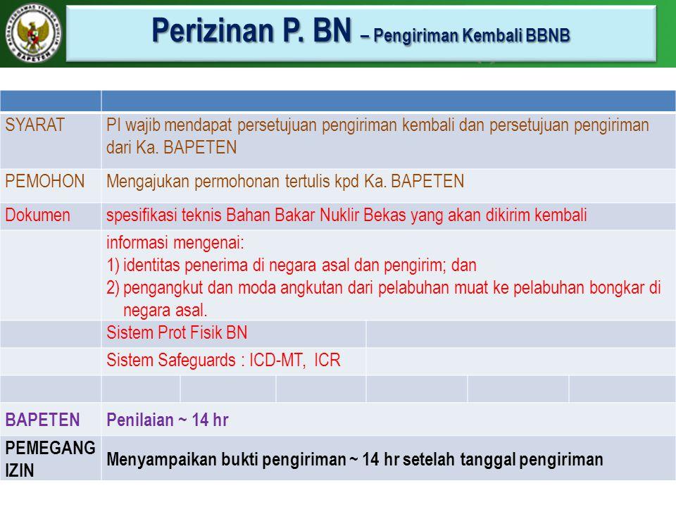 Perizinan P. BN – Pengiriman Kembali BBNB
