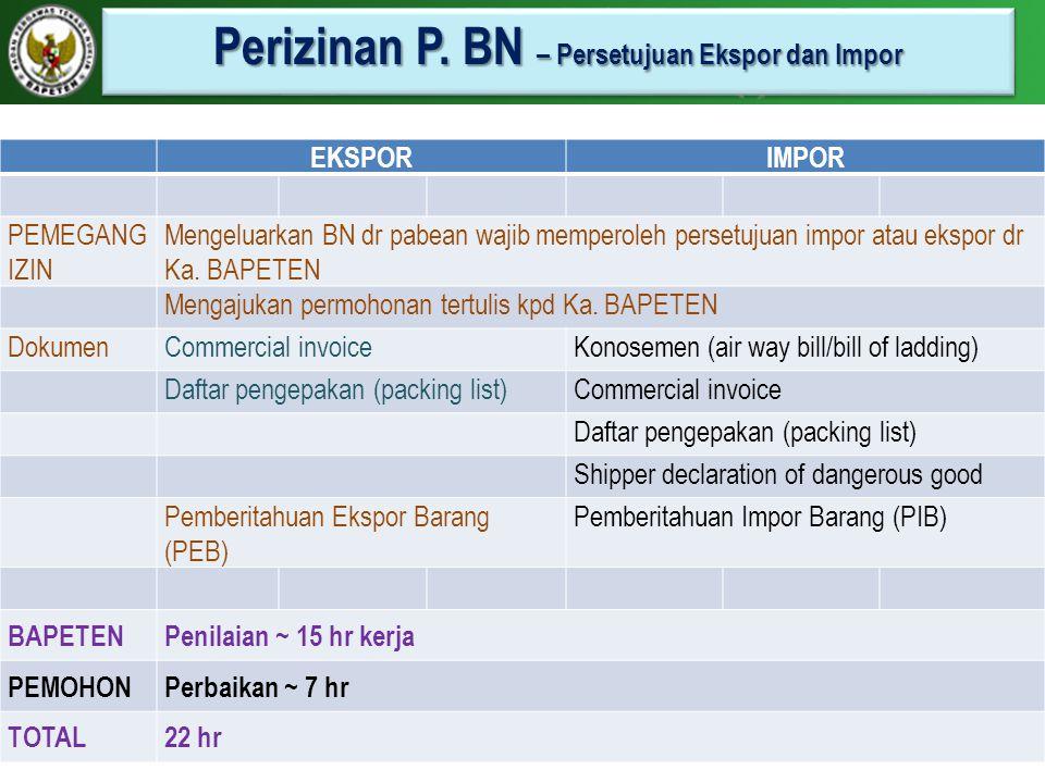 Perizinan P. BN – Persetujuan Ekspor dan Impor