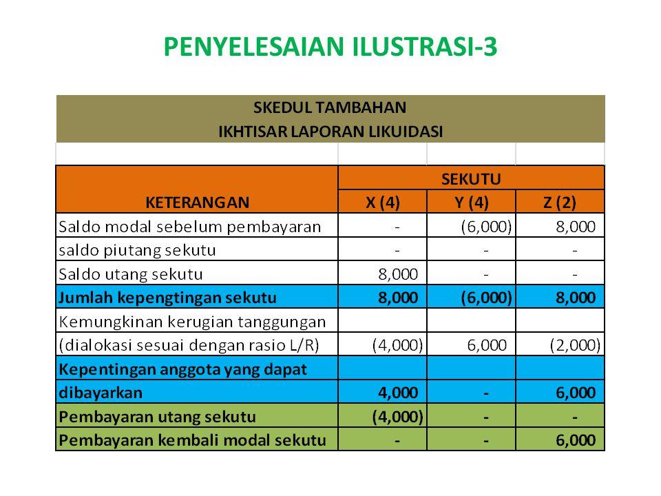 PENYELESAIAN ILUSTRASI-3