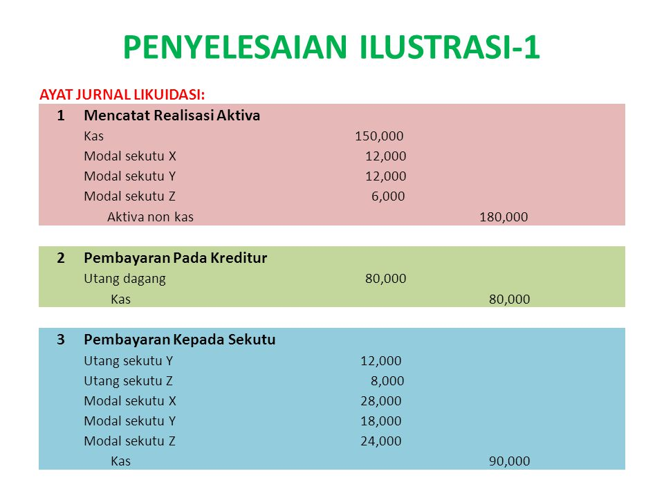 PENYELESAIAN ILUSTRASI-1
