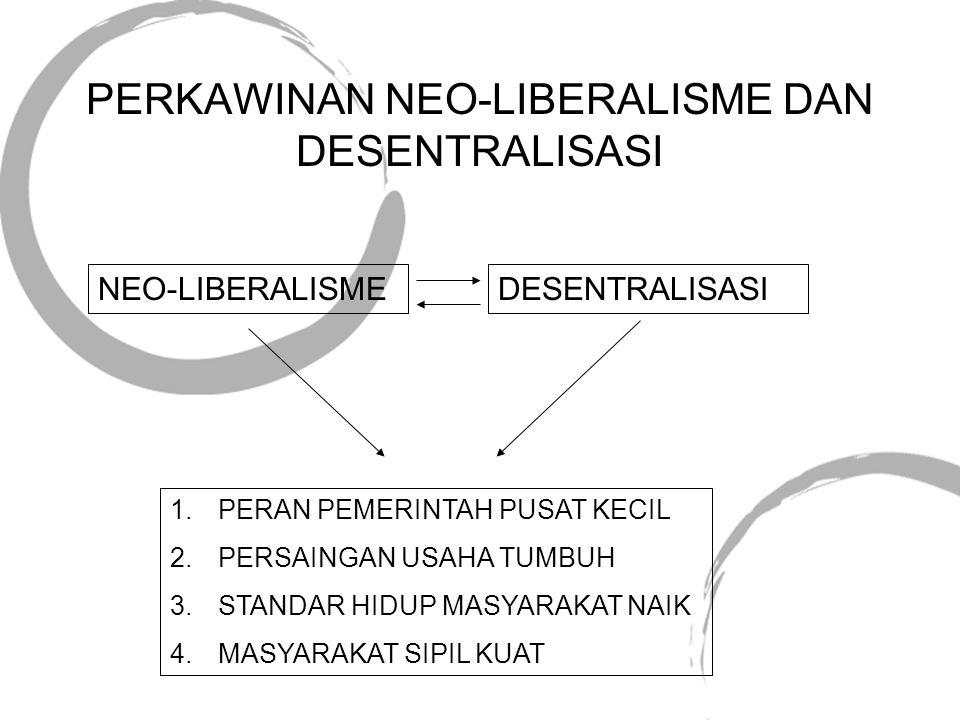 PERKAWINAN NEO-LIBERALISME DAN DESENTRALISASI
