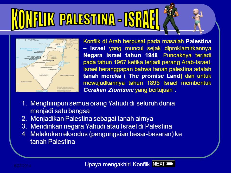 KONFLIK PALESTINA - ISRAEL