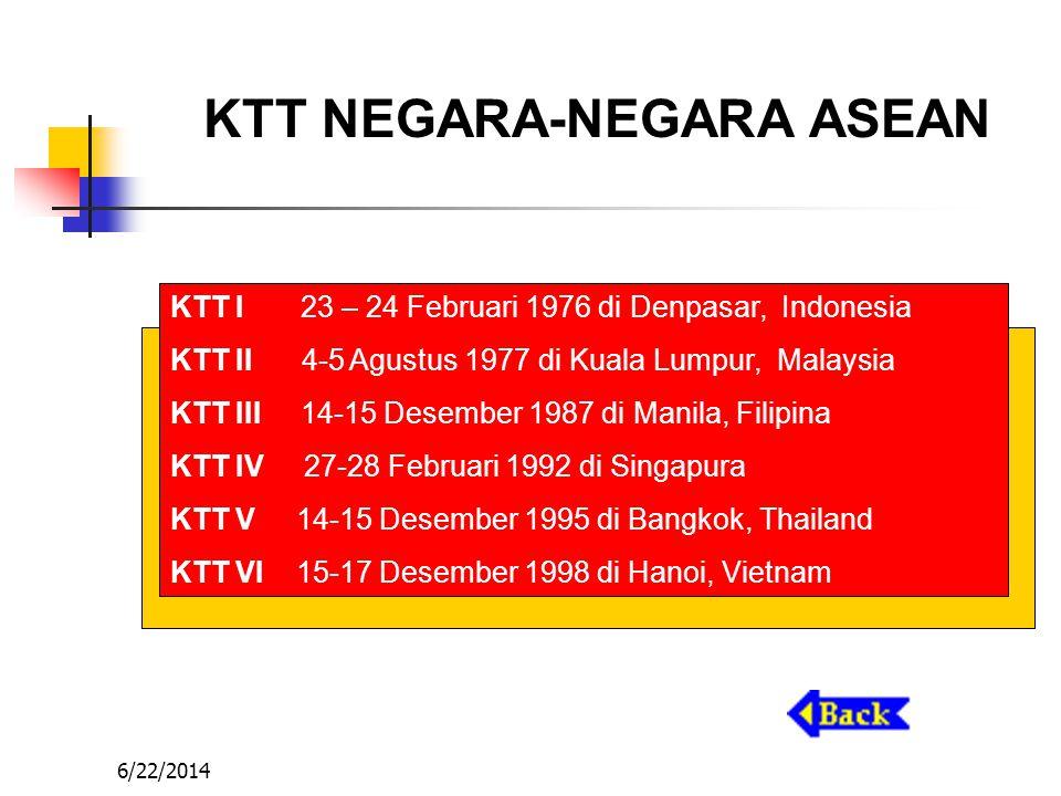 KTT NEGARA-NEGARA ASEAN