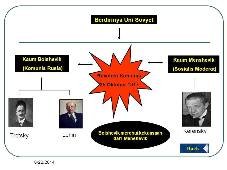 Bolshevik merebut kekuasaan dari Menshevik