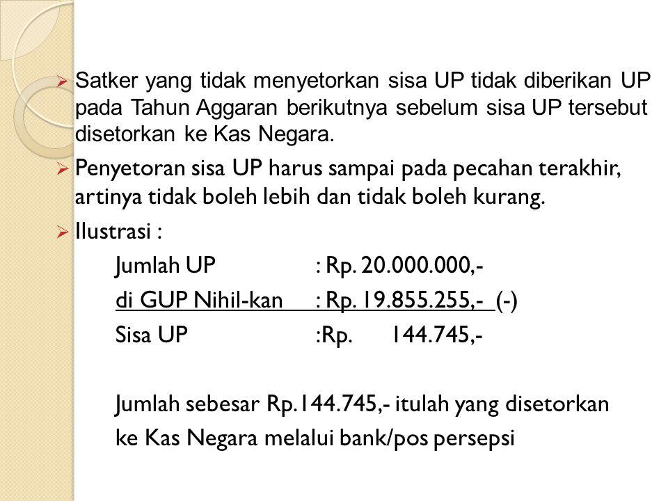 di GUP Nihil-kan : Rp. 19.855.255,- (-) Sisa UP :Rp. 144.745,-