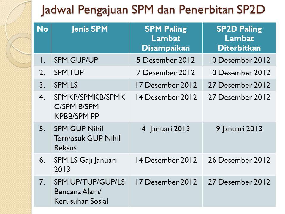 Jadwal Pengajuan SPM dan Penerbitan SP2D