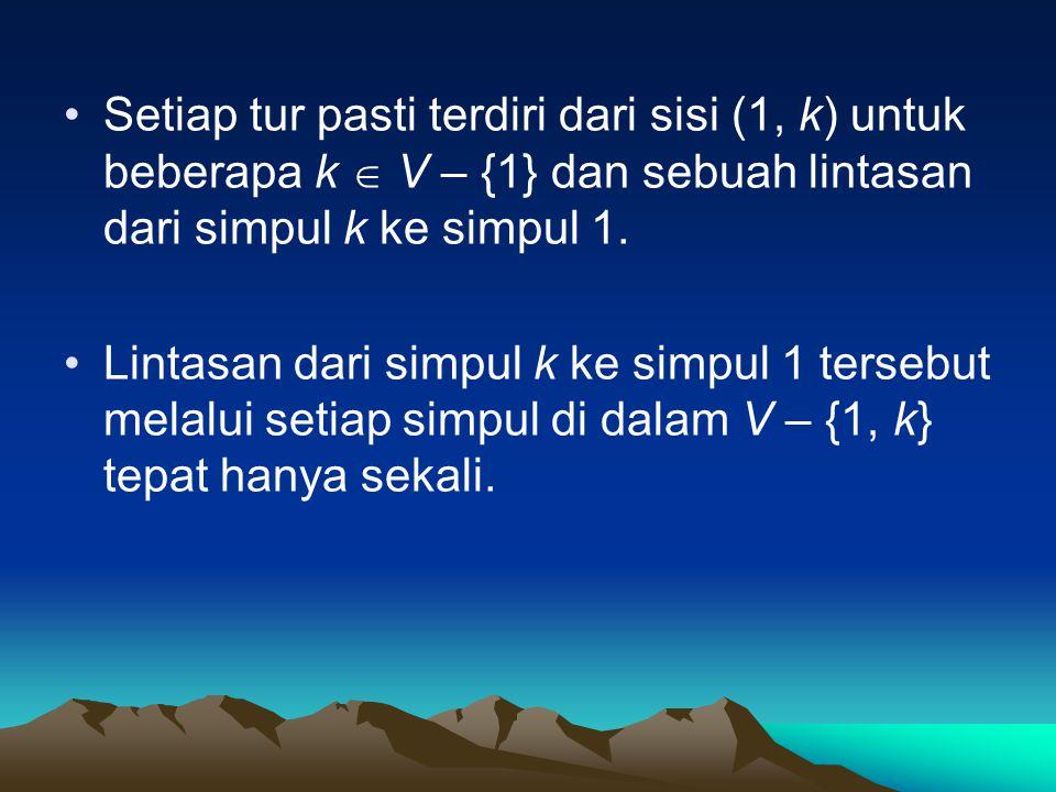 Setiap tur pasti terdiri dari sisi (1, k) untuk beberapa k  V – {1} dan sebuah lintasan dari simpul k ke simpul 1.