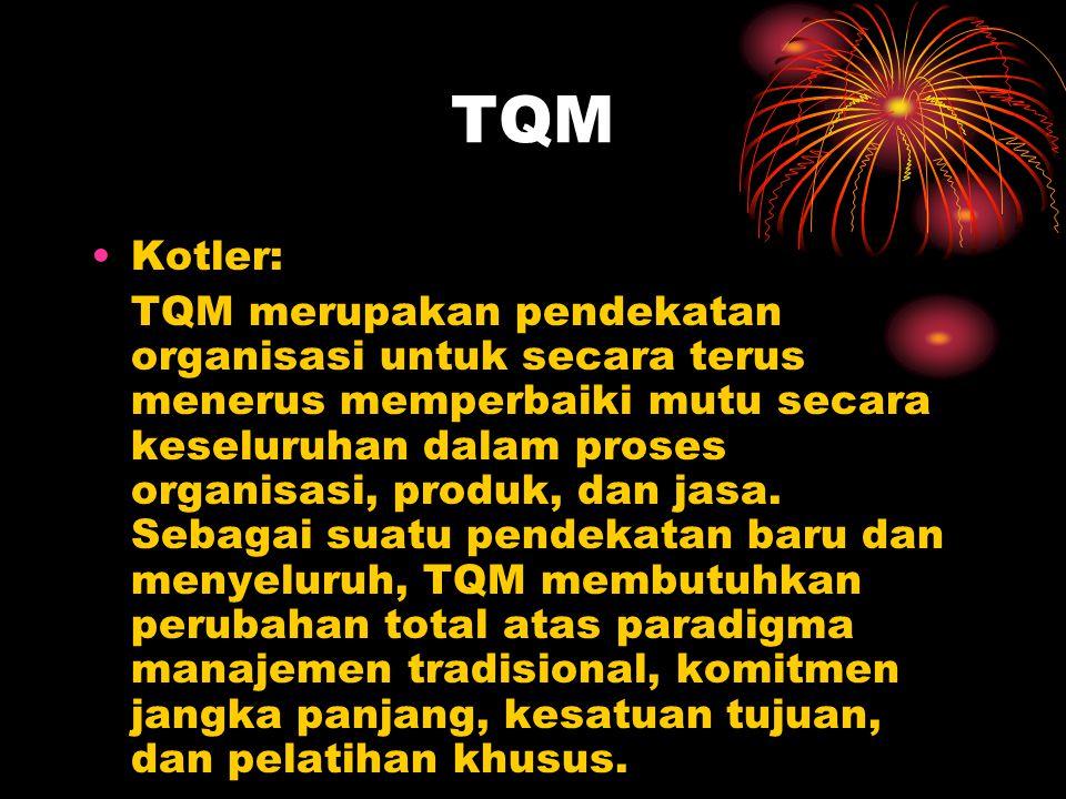 TQM Kotler: