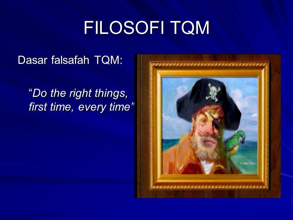 FILOSOFI TQM Dasar falsafah TQM: