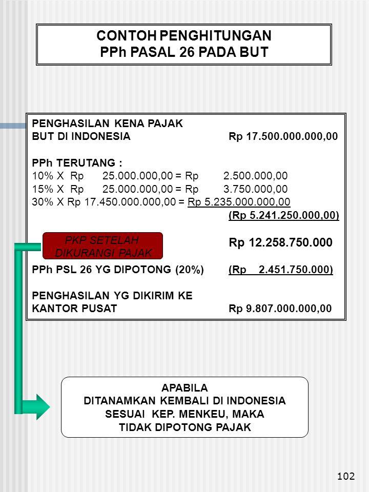 DITANAMKAN KEMBALI DI INDONESIA