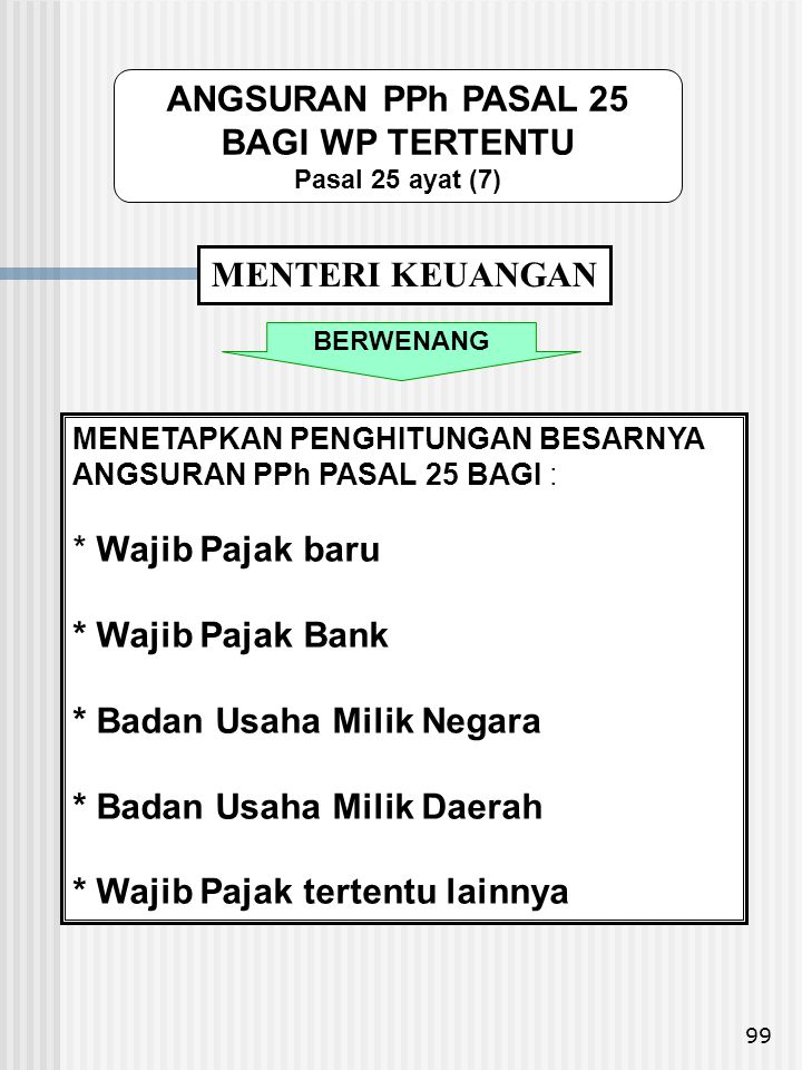 * Badan Usaha Milik Negara * Badan Usaha Milik Daerah