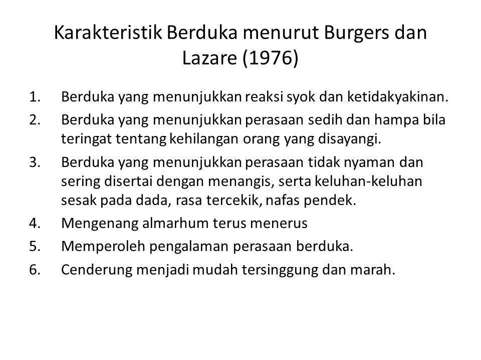 Karakteristik Berduka menurut Burgers dan Lazare (1976)