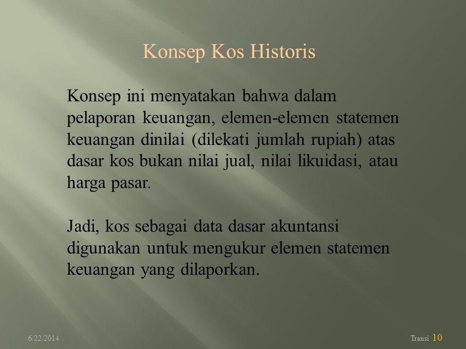 Konsep Kos Historis