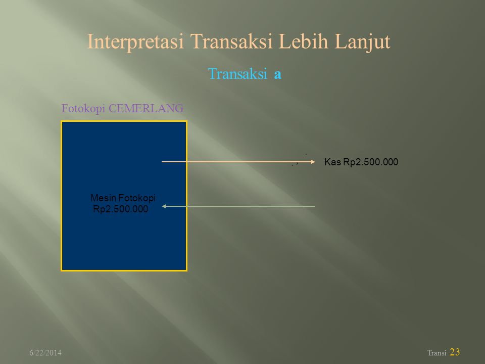 Interpretasi Transaksi Lebih Lanjut