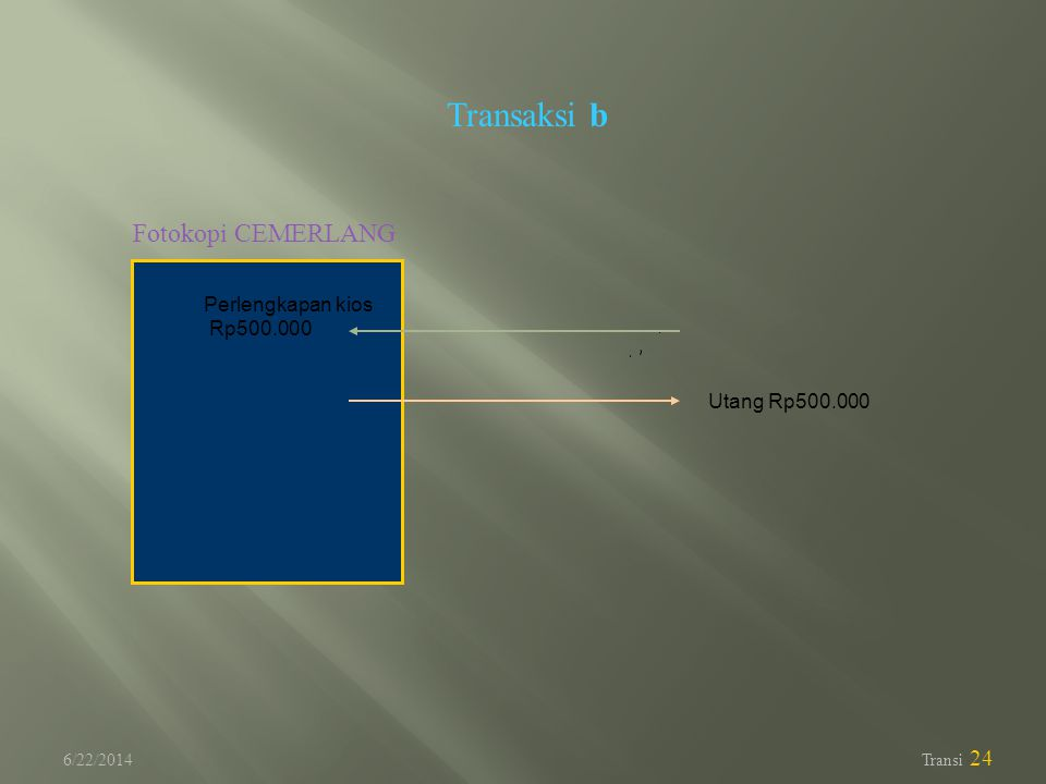 Transaksi b Fotokopi CEMERLANG Perlengkapan kios Rp500.000