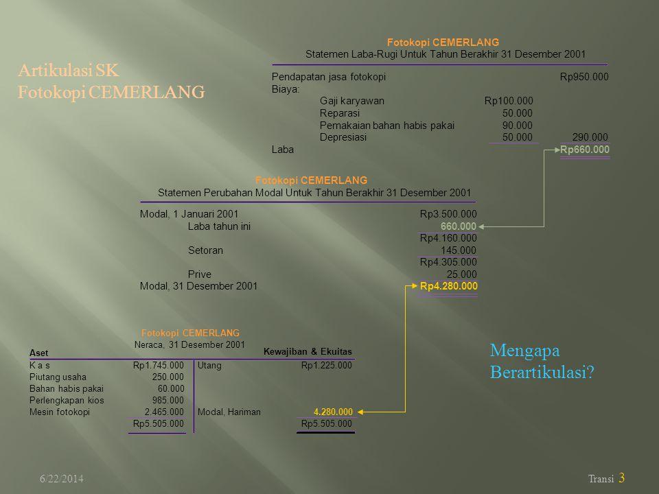 Artikulasi SK Fotokopi CEMERLANG Mengapa Berartikulasi 4/3/2017