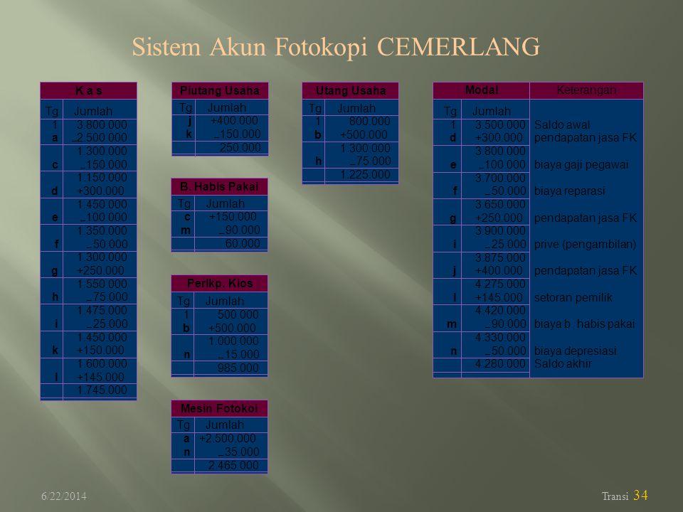 Sistem Akun Fotokopi CEMERLANG