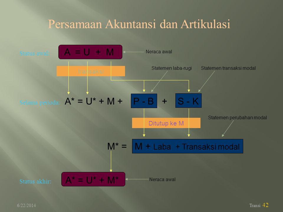 Persamaan Akuntansi dan Artikulasi
