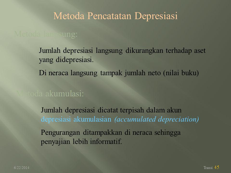 Metoda Pencatatan Depresiasi